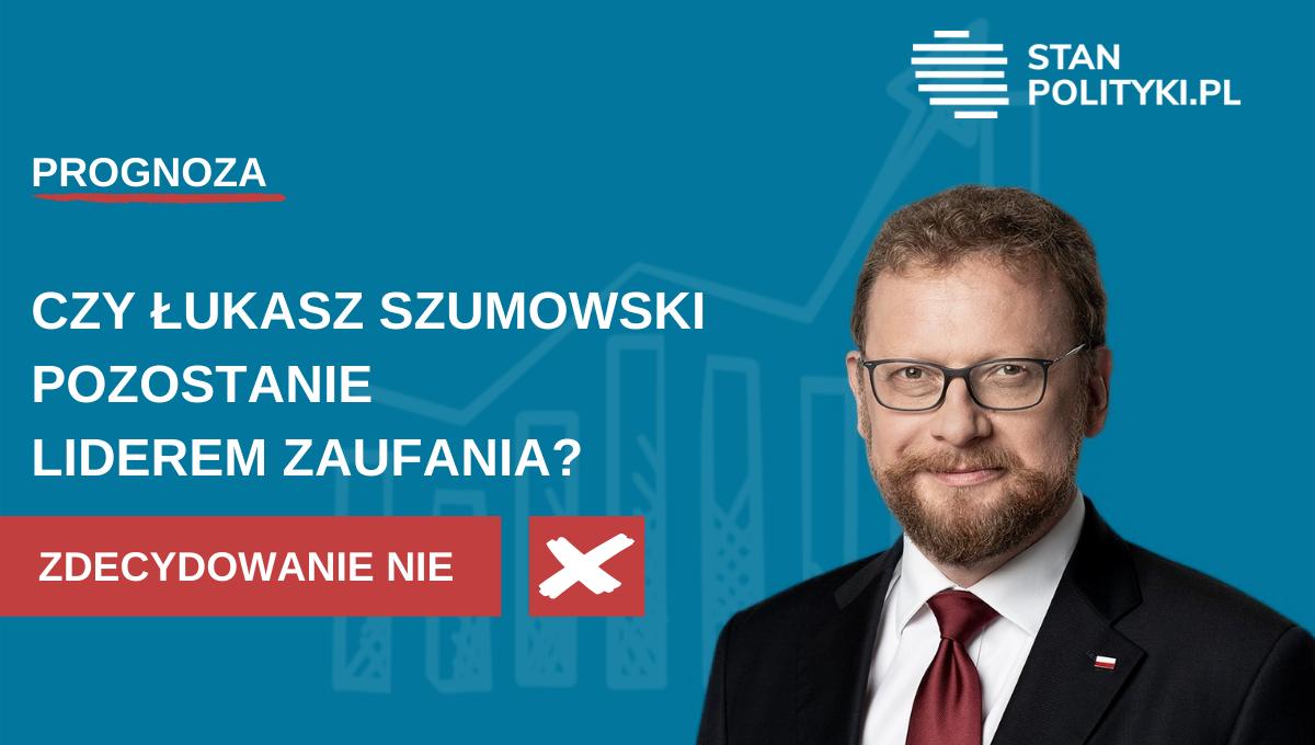 Lukasz-Szumowski-liderem-zaufania